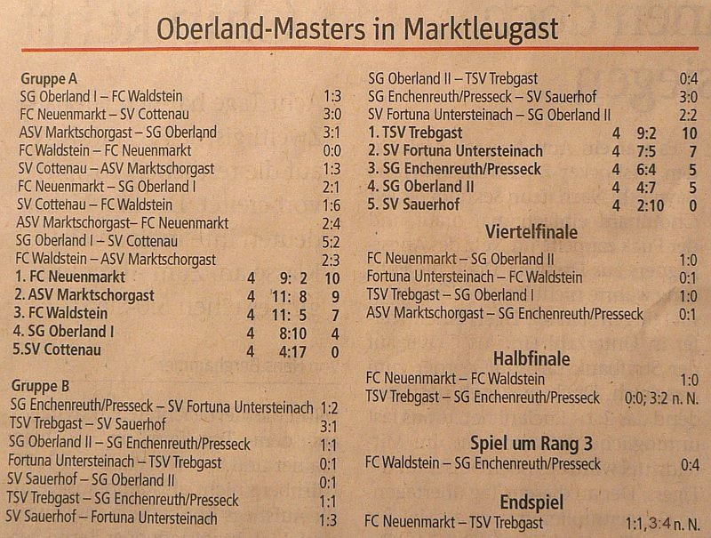 Oberland-Masters Alle Spiele